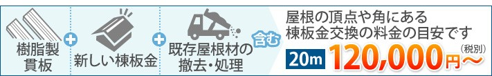 棟板金交換の料金の目安20m120,000円~
