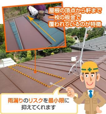 立平葺きは雨漏りのリスクを最小限に抑えてくれます