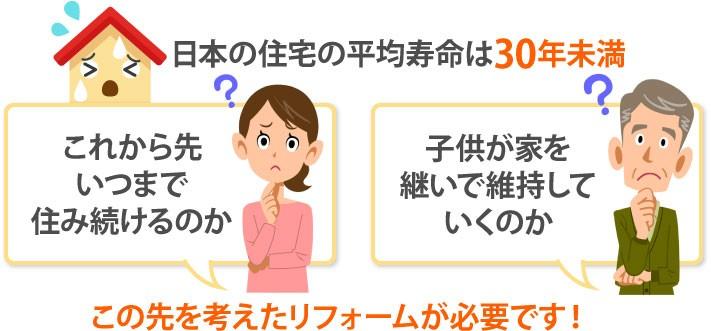 日本の住宅の平均寿命は30年未満
