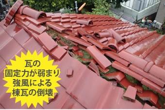 瓦の固定力が弱まり強風による棟瓦の倒壊