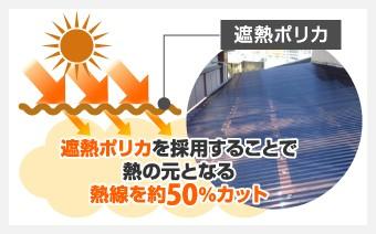 遮熱ポリカを採用することで熱の元となる熱線を約50%カット