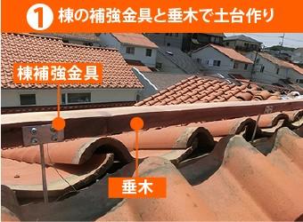 棟の補強金具と垂木で土台作り