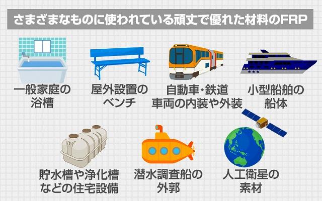 様々な防水で使用されるFRP防水