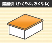 陸屋根(りくやね、ろくやね)